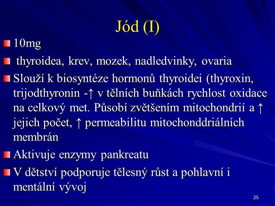 25 Jód (I) 10mg thyroidea, krev, mozek, nadledvinky, ovaria thyroidea, krev, mozek, nadledvinky, ovaria Slouží k biosyntéze hormonů thyroidei (thyroxi