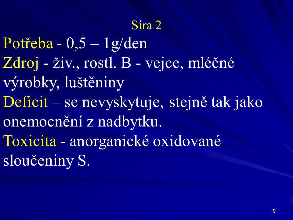 10 Sodík (Na) Hlavní kationt ECT, 70-105 g tj.