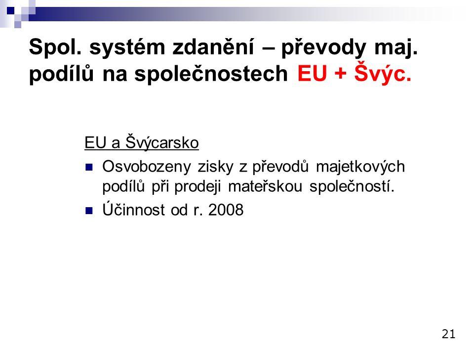 Spol. systém zdanění – převody maj. podílů na společnostech EU + Švýc. EU a Švýcarsko Osvobozeny zisky z převodů majetkových podílů při prodeji mateřs