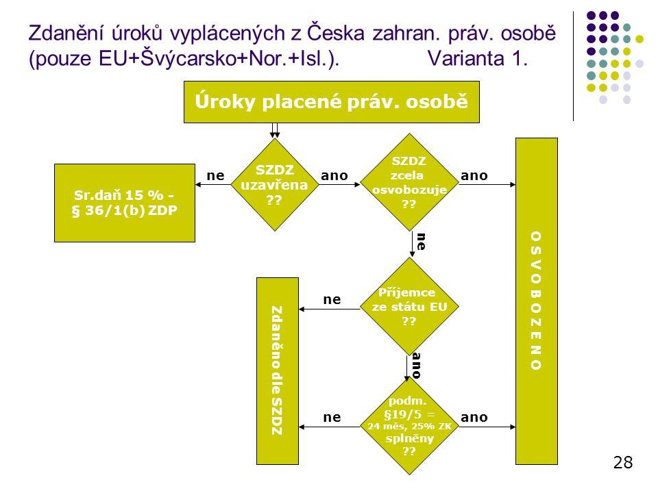 Zdanění úroků vyplácených z Česka zahran. práv. osobě (pouze EU+Švýcarsko+Nor.+Isl.). Varianta 1. 28 Úroky placené práv. osobě SZDZ uzavřena ?? ne Sr.