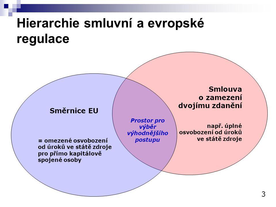 Smlouva o zamezení dvojímu zdanění např. úplné osvobození od úroků ve státě zdroje Hierarchie smluvní a evropské regulace 3 Směrnice EU = omezené osvo