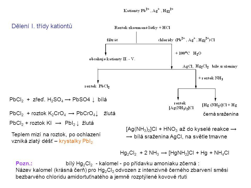 Dělení I. třídy kationtů PbCl 2 + zřeď. H 2 SO 4 → PbSO4 ↓ bílá PbCl 2 + roztok K 2 CrO 4 → PbCrO 4 ↓ žlutá PbCl 2 + roztok KI → PbI 2 ↓ žlutá Teplem
