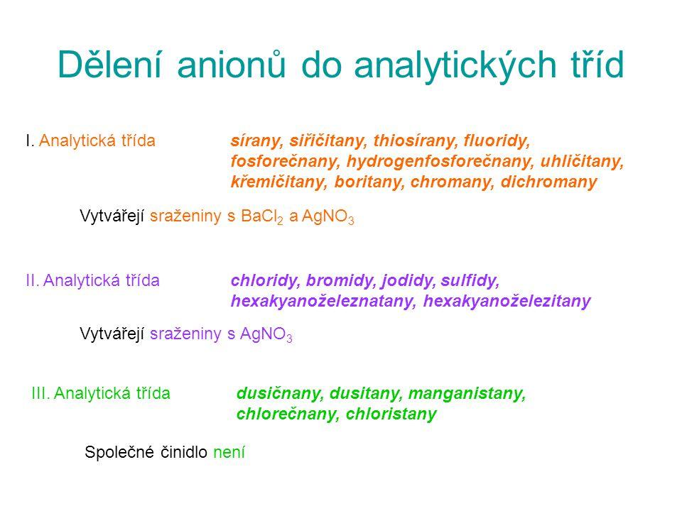 Dělení anionů do analytických tříd I. Analytická třídasírany, siřičitany, thiosírany, fluoridy, fosforečnany, hydrogenfosforečnany, uhličitany, křemič