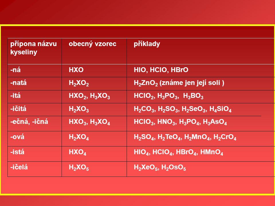 přípona názvu kyseliny obecný vzorecpříklady -náHXOHIO, HClO, HBrO -natáH 2 XO 2 H 2 ZnO 2 (známe jen její soli ) -itáHXO 2, H 3 XO 3 HClO 2, H 3 PO 3