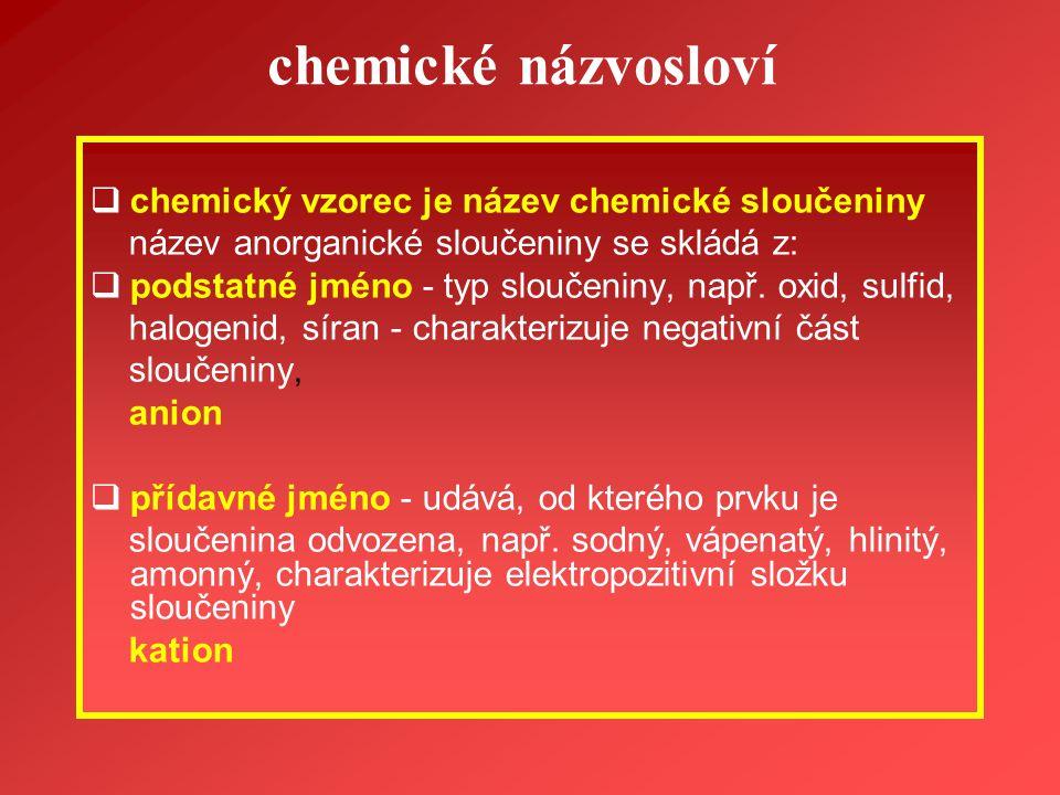 chemické názvosloví  chemický vzorec je název chemické sloučeniny název anorganické sloučeniny se skládá z:  podstatné jméno - typ sloučeniny, např.