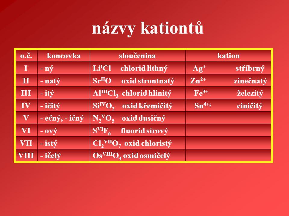 o.č.koncovkasloučeninakation I- nýLi I Cl chlorid lithnýAg + stříbrný II- natýSr II O oxid strontnatýZn 2+ zinečnatý III- itýAl III Cl 3 chlorid hlini