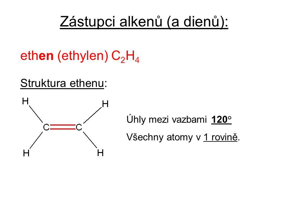 Struktura ethenu: Úhly mezi vazbami 120 ° Všechny atomy v 1 rovině.
