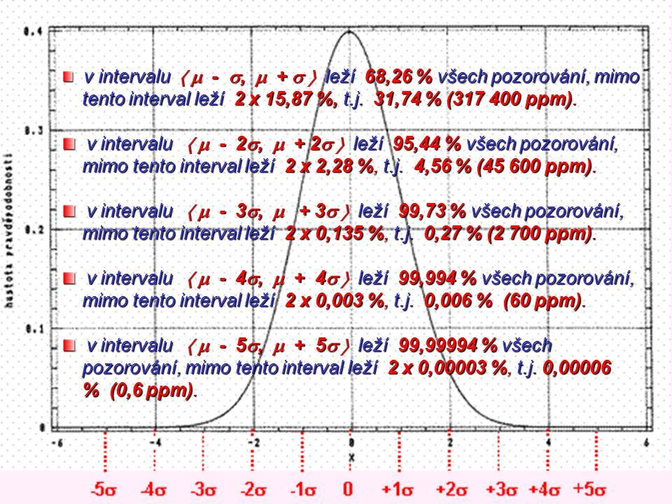 v intervalu   - ,  +   leží 68,26 % všech pozorování, mimo tento interval leží 2 x 15,87 %, t.j. 31,74 % (317 400 ppm). v intervalu   - ,  +