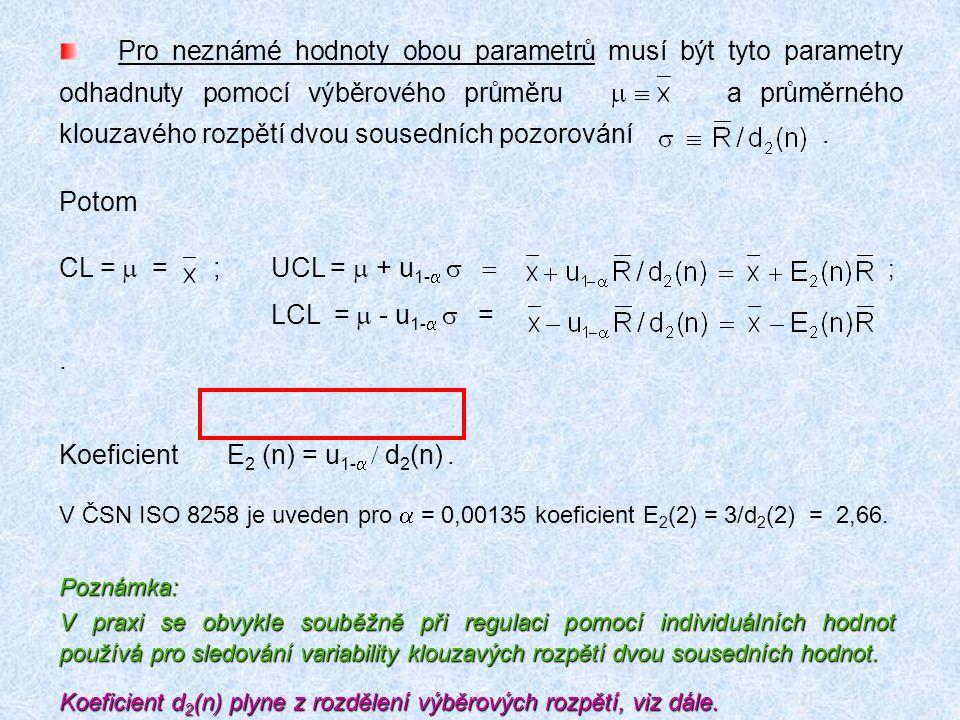 CL =  = ; UCL =  + u 1-   ; LCL =  - u 1-   =. Koeficient E 2 (n) = u 1-   d 2 (n) . V ČSN ISO 8258 je uveden pro  = 0,00135 koefi