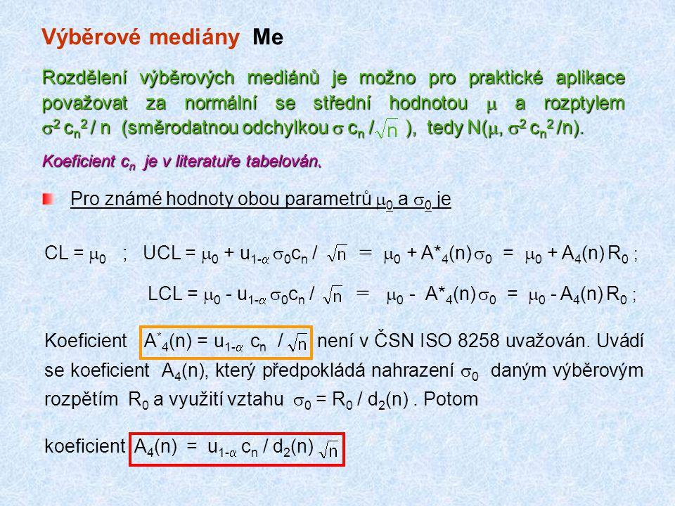 Výběrové mediány Me Rozdělení výběrových mediánů je možno pro praktické aplikace považovat za normální se střední hodnotou  a rozptylem  2 c n 2 / n