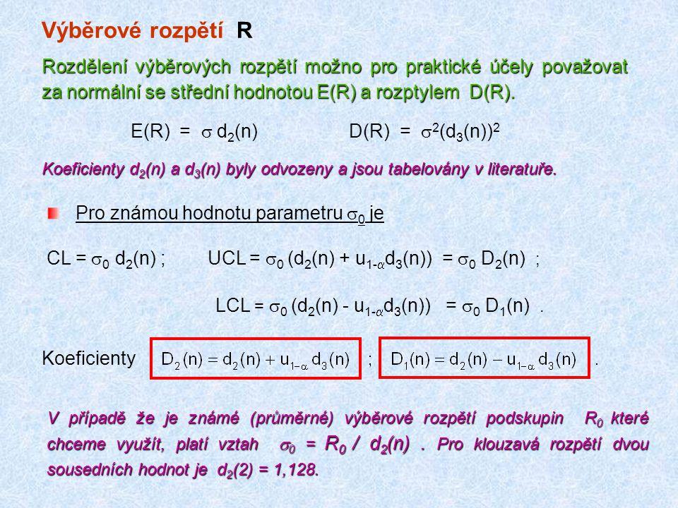 Výběrové rozpětí R Rozdělení výběrových rozpětí možno pro praktické účely považovat za normální se střední hodnotou E(R) a rozptylem D(R). E(R) =  d