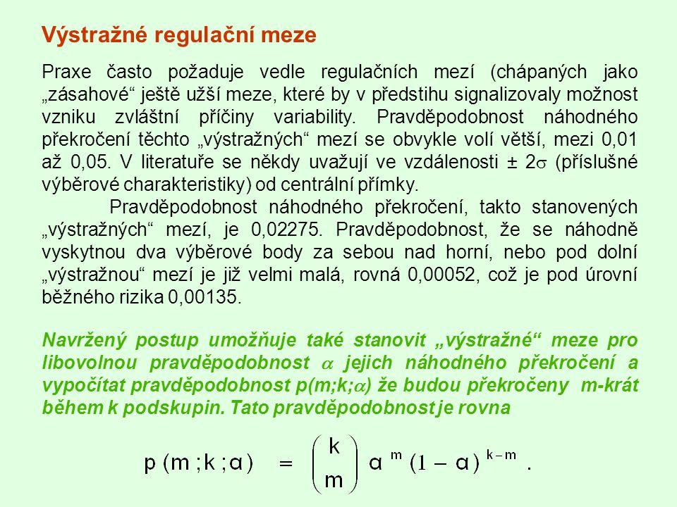 """Výstražné regulační meze Praxe často požaduje vedle regulačních mezí (chápaných jako """"zásahové"""" ještě užší meze, které by v předstihu signalizovaly mo"""