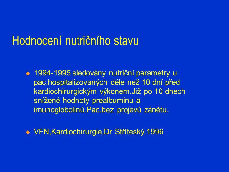 Hodnocení nutričního stavu  1994-1995 sledovány nutriční parametry u pac.hospitalizovaných déle než 10 dní před kardiochirurgickým výkonem.Již po 10