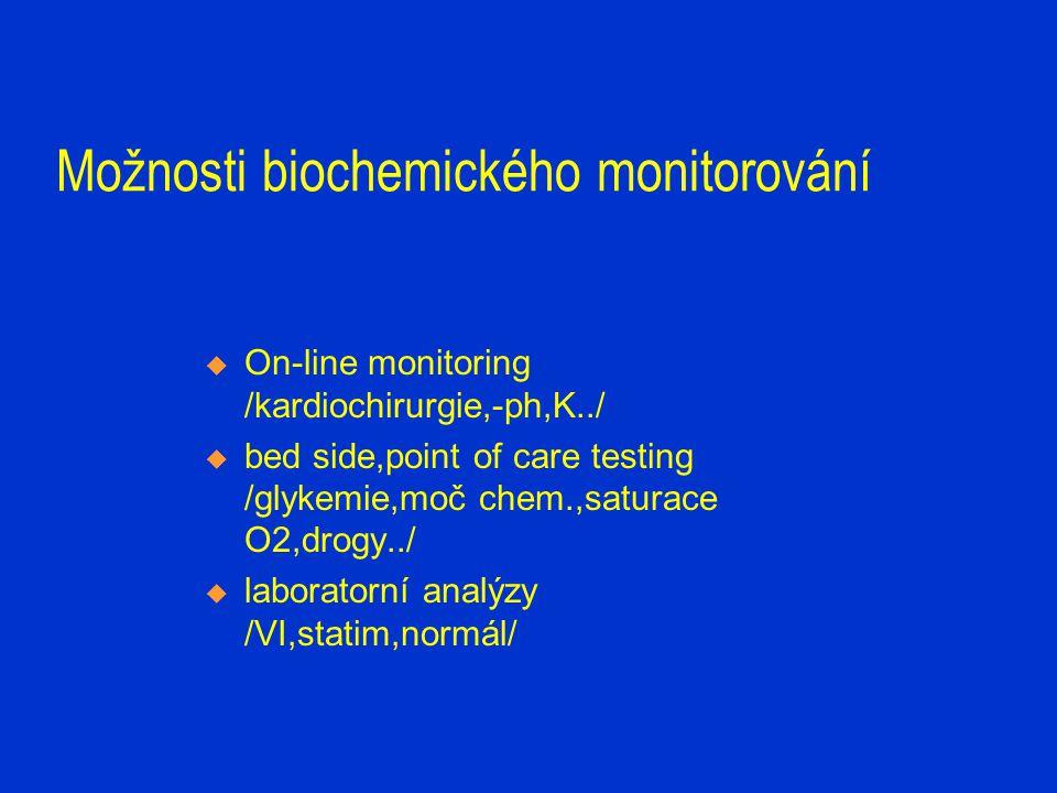 Možnosti biochemického monitorování  On-line monitoring /kardiochirurgie,-ph,K../  bed side,point of care testing /glykemie,moč chem.,saturace O2,dr