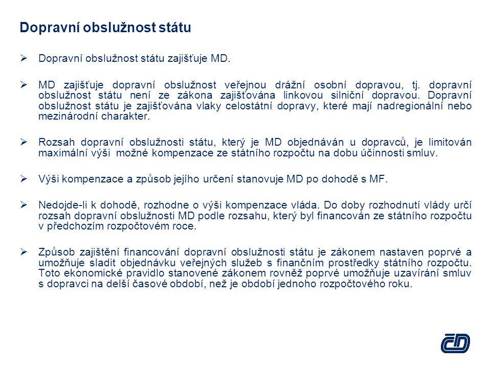 Dopravní obslužnost státu  Dopravní obslužnost státu zajišťuje MD.