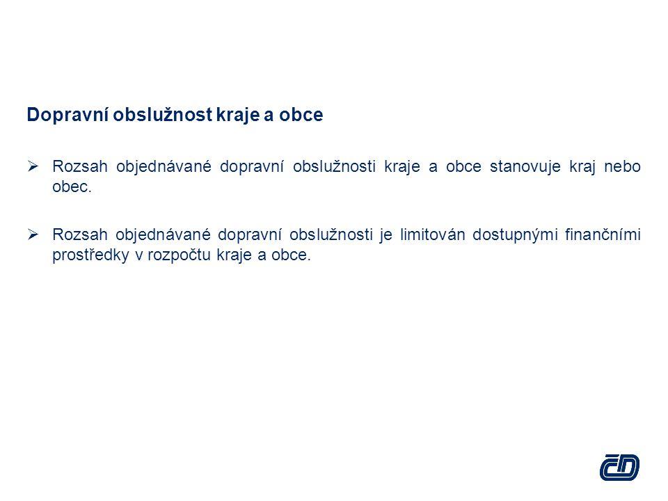 Dopravní obslužnost kraje a obce  Rozsah objednávané dopravní obslužnosti kraje a obce stanovuje kraj nebo obec.