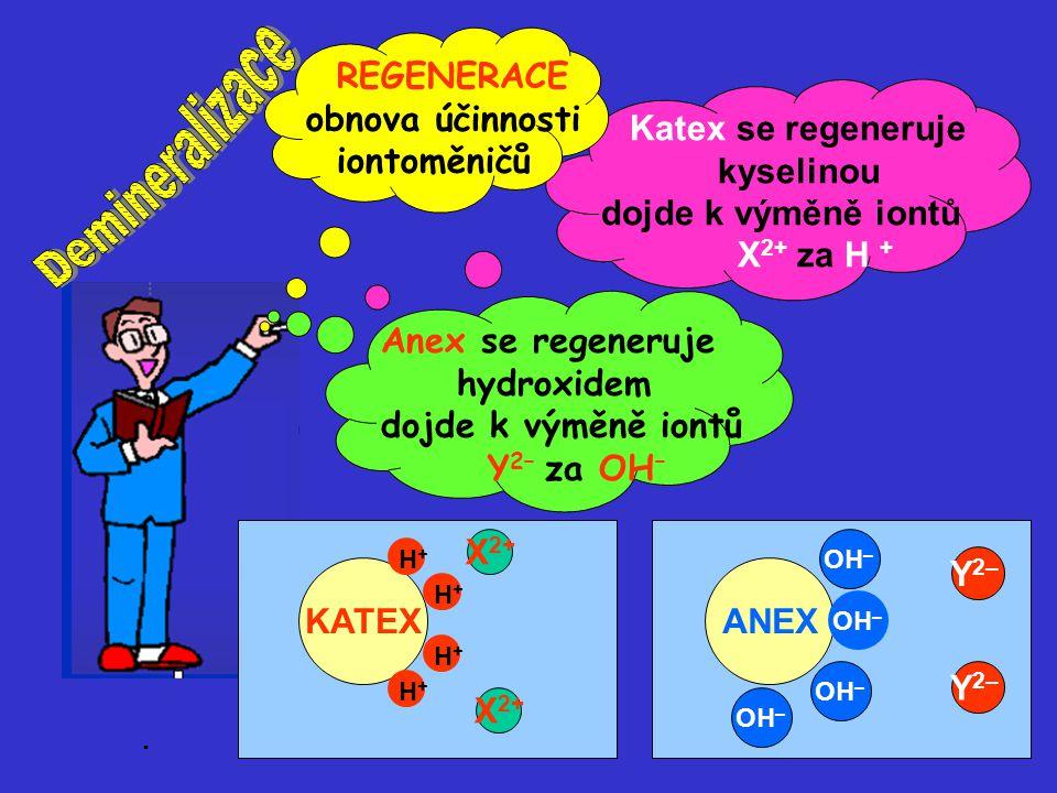 REGENERACE obnova účinnosti iontoměničů Katex se regeneruje kyselinou dojde k výměně iontů X 2+ za H + Anex se regeneruje hydroxidem dojde k výměně iontů Y 2– za OH – KATEX X 2+ H+H+ H+H+ H+H+ H+H+ ANEX Y 2– OH – Y 2– ANEX Y 2– OH – Y 2–.