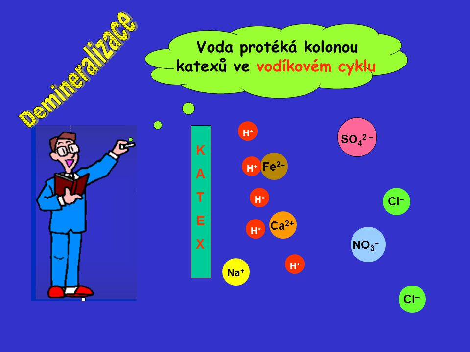 Ca 2+ Na + Cl – SO 4 2 – NO 3 – Fe 2– Cl – H+H+ H+H+ H+H+ H+H+ H+H+ KATEXKATEX Voda protéká kolonou katexů ve vodíkovém cyklu