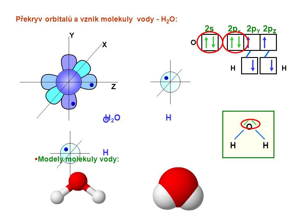 X Y Z 2s2p x 2p Y 2p Z O HH H2OH2O H H O Překryv orbitalů a vznik molekuly vody - H 2 O:  Modely molekuly vody: O HH