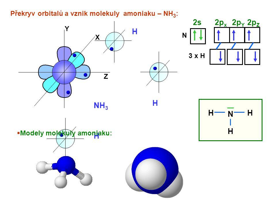 NH 3 H H N X Y Z 2s2p x 2p Y 2p Z N 3 x H H Překryv orbitalů a vznik molekuly amoniaku – NH 3 :  Modely molekuly amoniaku: N H H H