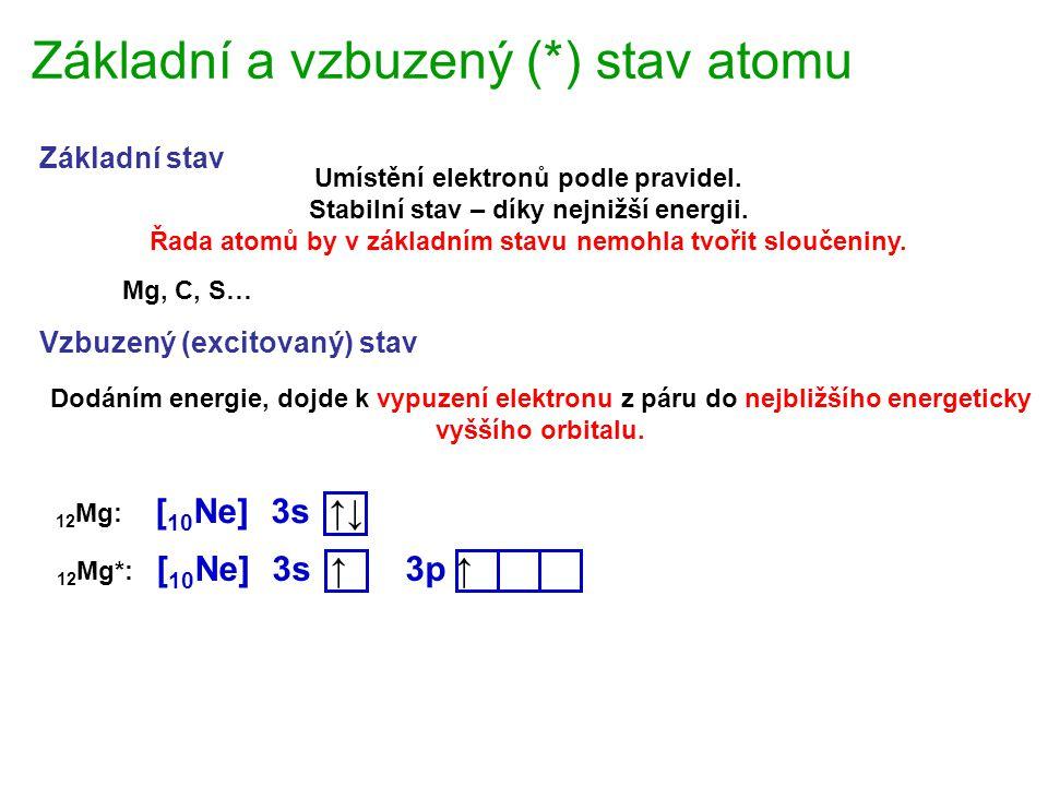 Základní a vzbuzený (*) stav atomu Základní stav Vzbuzený (excitovaný) stav Umístění elektronů podle pravidel. Stabilní stav – díky nejnižší energii.