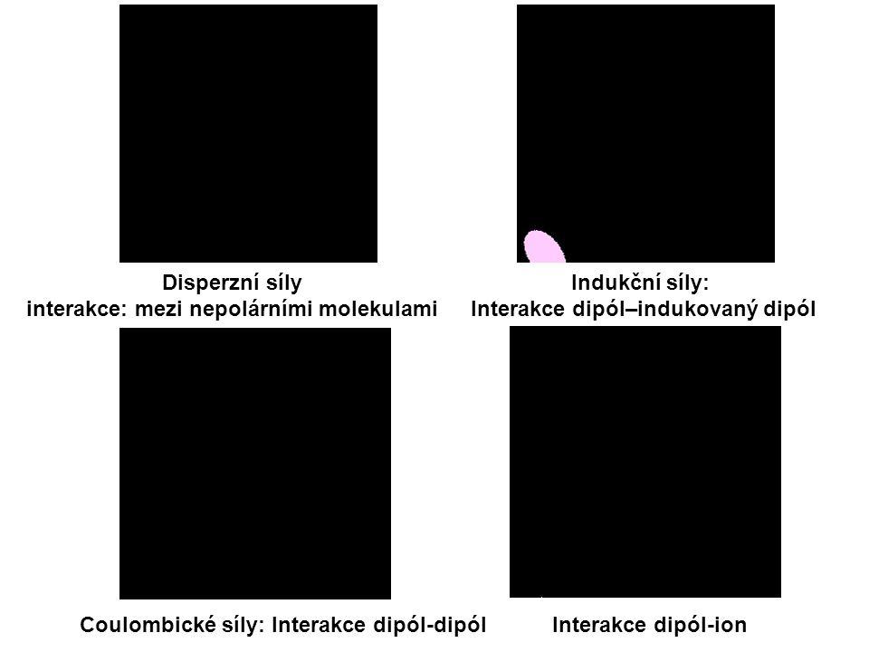 Disperzní síly interakce: mezi nepolárními molekulami Interakce dipól-ion Indukční síly: Interakce dipól–indukovaný dipól Coulombické síly: Interakce