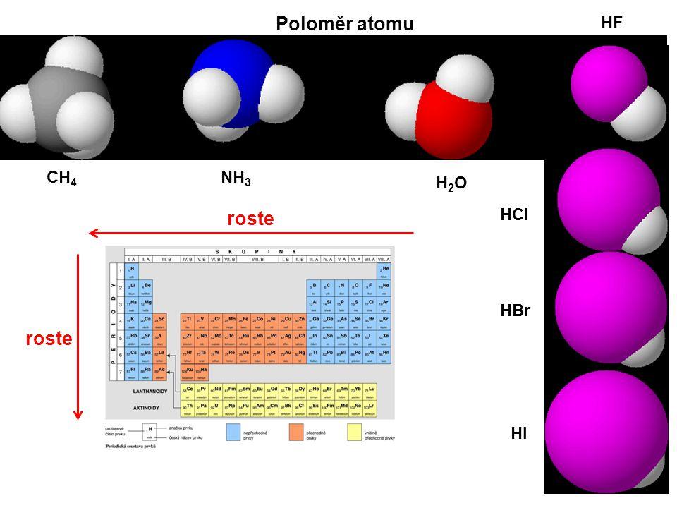 Poloměr atomu HF HCl HBr HI H2OH2O NH 3 CH 4 roste