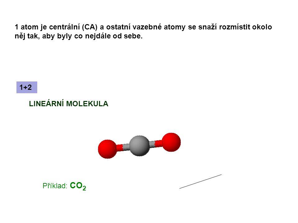 Příklad: CO 2 LINEÁRNÍ MOLEKULA 1 atom je centrální (CA) a ostatní vazebné atomy se snaží rozmístit okolo něj tak, aby byly co nejdále od sebe. 1+2