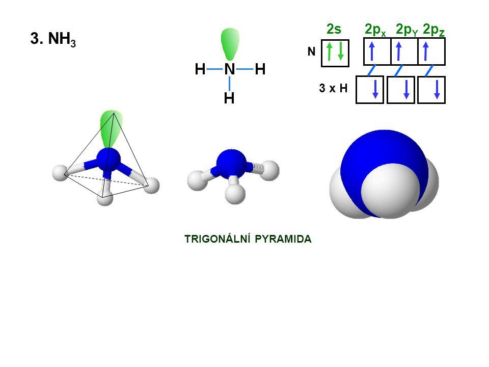 2p Z 2s2p x 2p Y N 3 x H TRIGONÁLNÍ PYRAMIDA 3. NH 3