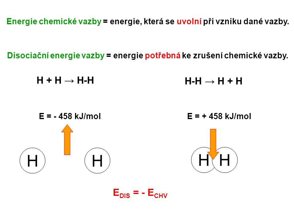 Energie chemické vazby = energie, která se uvolní při vzniku dané vazby. Disociační energie vazby = energie potřebná ke zrušení chemické vazby. E DIS
