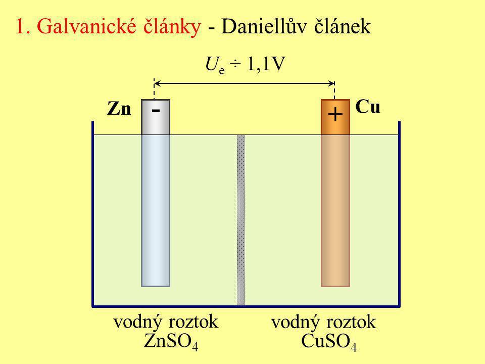 Zn Cu U e ÷ 1,1V + - vodný roztok CuSO 4 vodný roztok ZnSO 4 1. Galvanické články - Daniellův článek