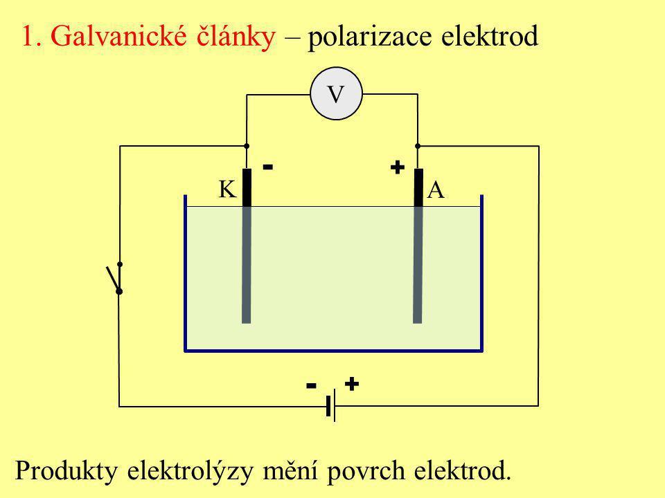 Produkty elektrolýzy mění povrch elektrod. K A + - + - V 1. Galvanické články – polarizace elektrod