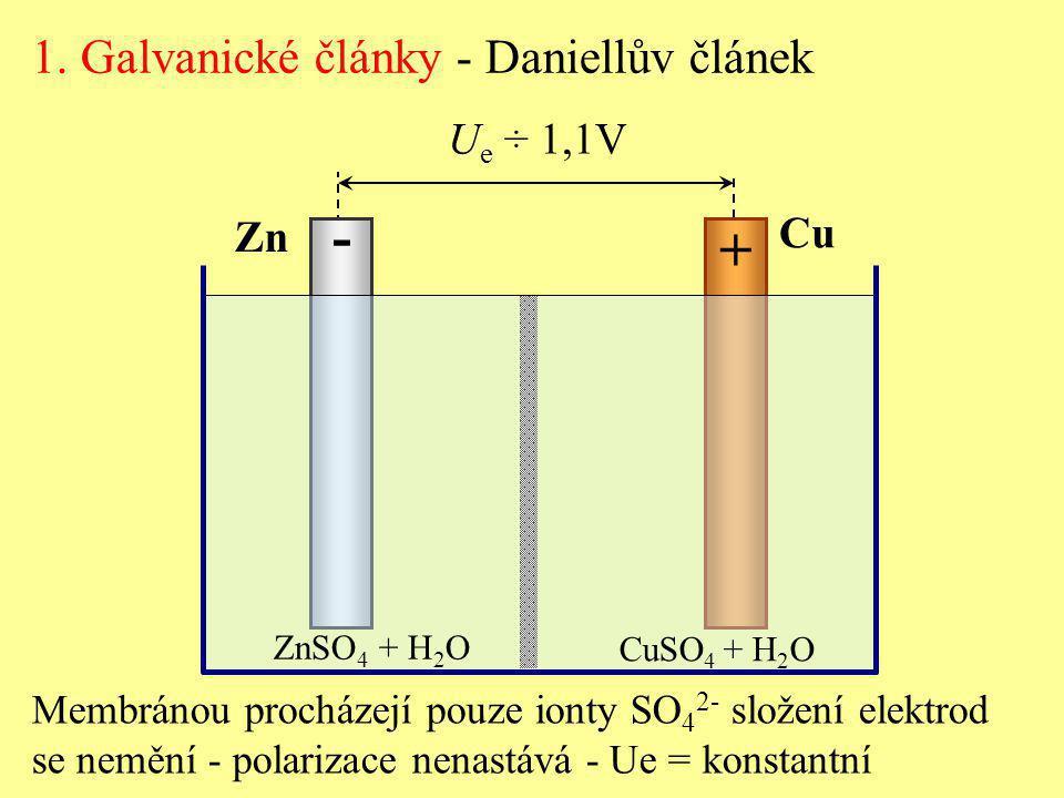 Zn Cu U e ÷ 1,1V + - CuSO 4 + H 2 O ZnSO 4 + H 2 O 1. Galvanické články - Daniellův článek Membránou procházejí pouze ionty SO 4 2- složení elektrod s