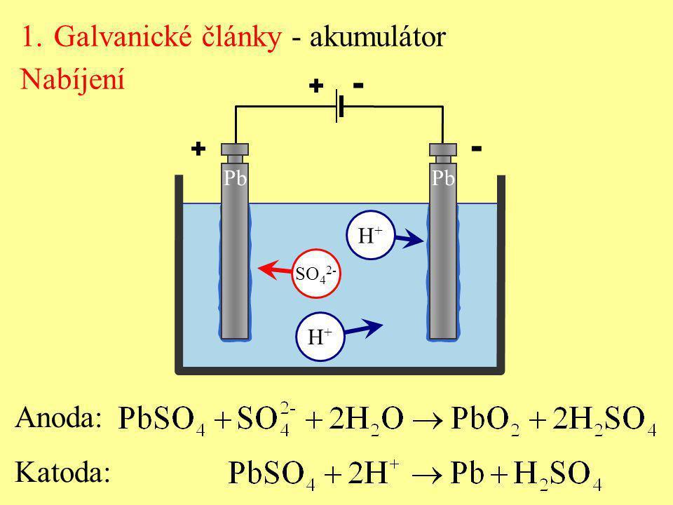 + - Pb Anoda: H+H+ H+H+ SO 4 2- Katoda: + - 1.Galvanické články - akumulátor Nabíjení