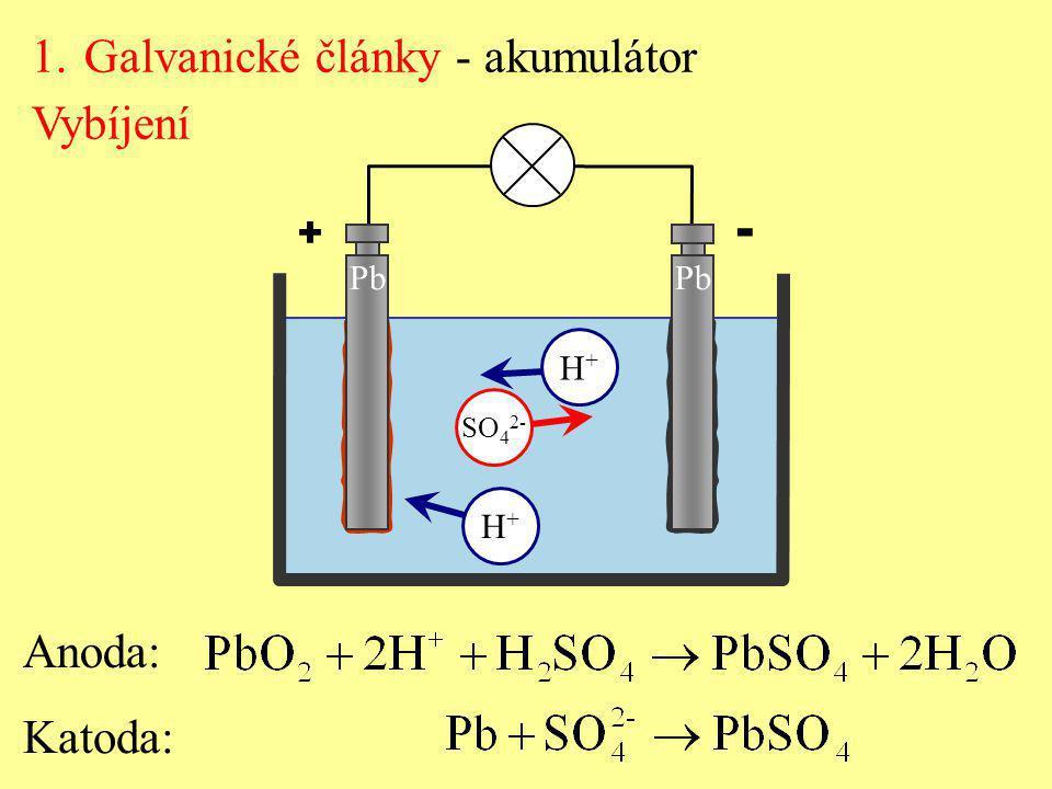 Pb Anoda: H+H+ H+H+ SO 4 2- Katoda: + - 1.Galvanické články - akumulátor Vybíjení