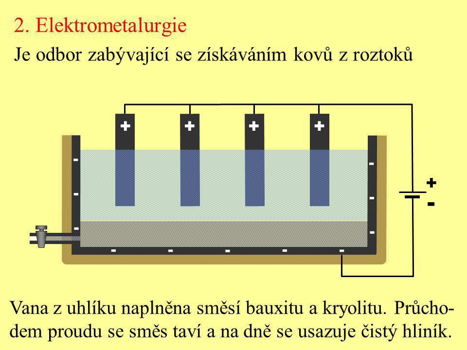 2. Elektrometalurgie Je odbor zabývající se získáváním kovů z roztoků Vana z uhlíku naplněna směsí bauxitu a kryolitu. Průcho- dem proudu se směs taví