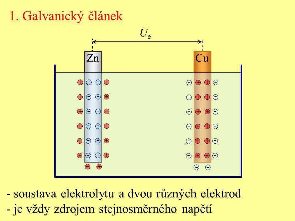 - soustava elektrolytu a dvou různých elektrod - je vždy zdrojem stejnosměrného napětí Zn + + + + + + + + + + + + + + - - - - - - - - - - - - Cu - - -