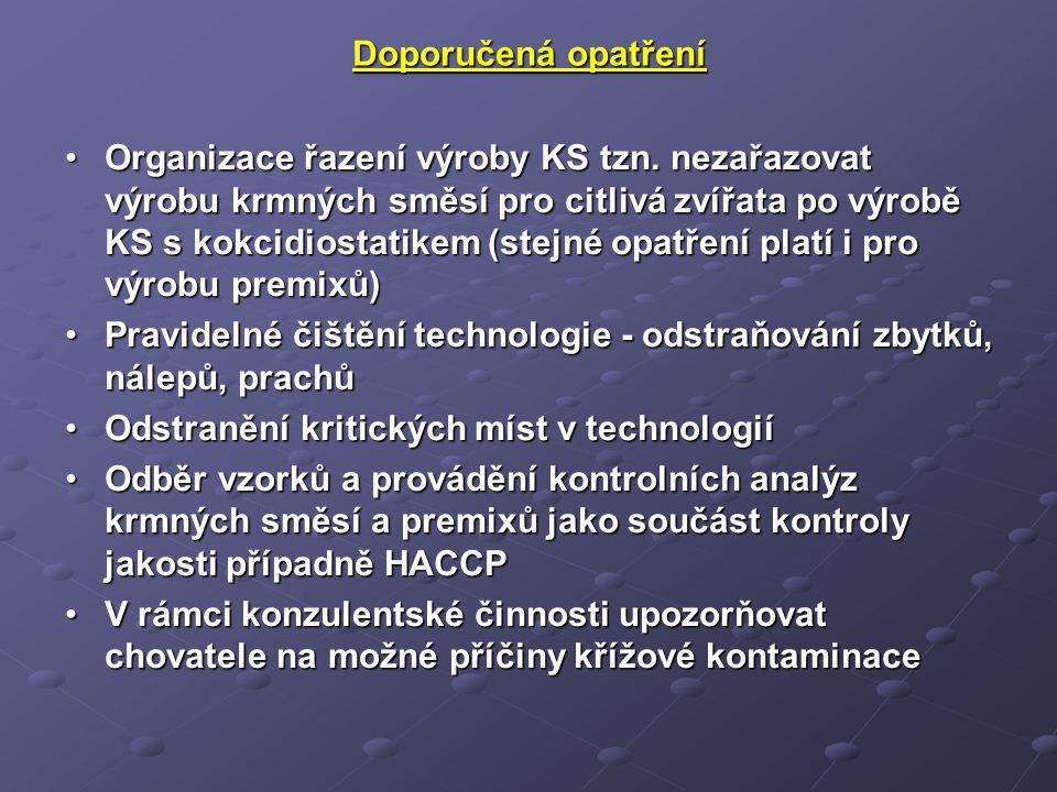 Doporučená opatření Organizace řazení výroby KS tzn. nezařazovat výrobu krmných směsí pro citlivá zvířata po výrobě KS s kokcidiostatikem (stejné opat