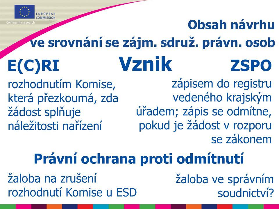 Obsah návrhu specifické prvky E(C)RI Ostatní prvky - podávání zpráv a kontrola – čl.