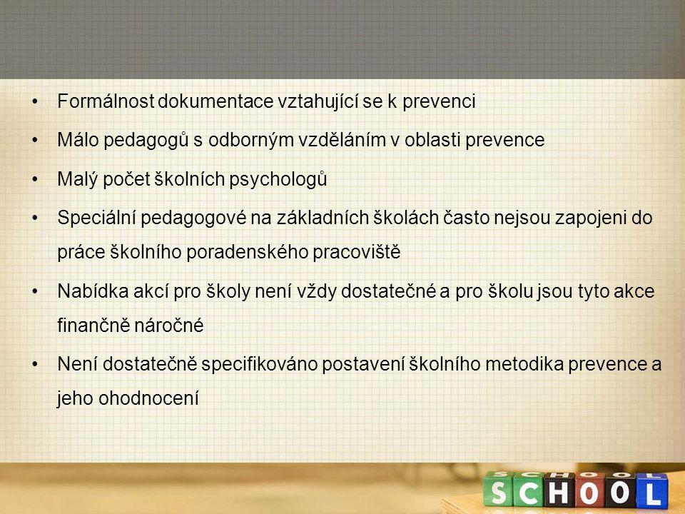 Sociálně-patologické jevy Hlavní rizikové oblasti: (Čl.