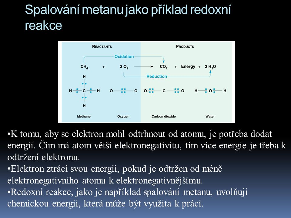 Spalování metanu jako příklad redoxní reakce K tomu, aby se elektron mohl odtrhnout od atomu, je potřeba dodat energii. Čím má atom větší elektronegat