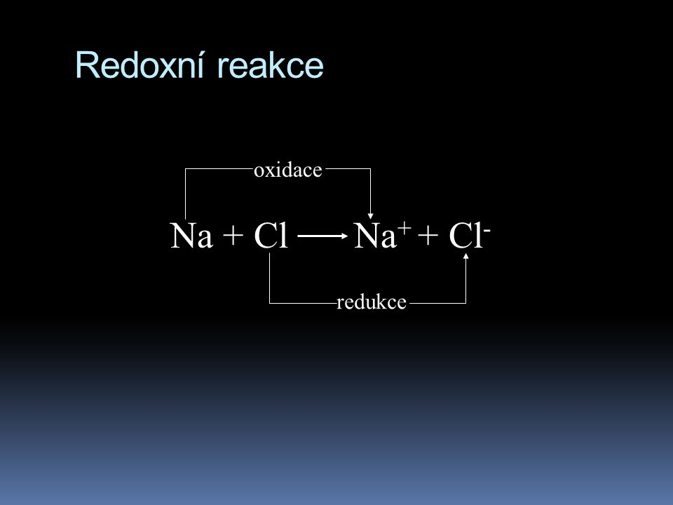 Redoxní reakce Na + Cl Na + + Cl - oxidace redukce