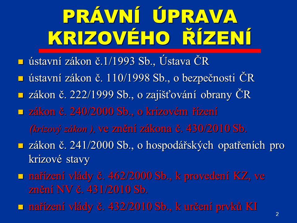 3 Předpisy pro IZS Zákon č.239/2000 Sb., o integrovaném záchranném systému nařízení vlády č.