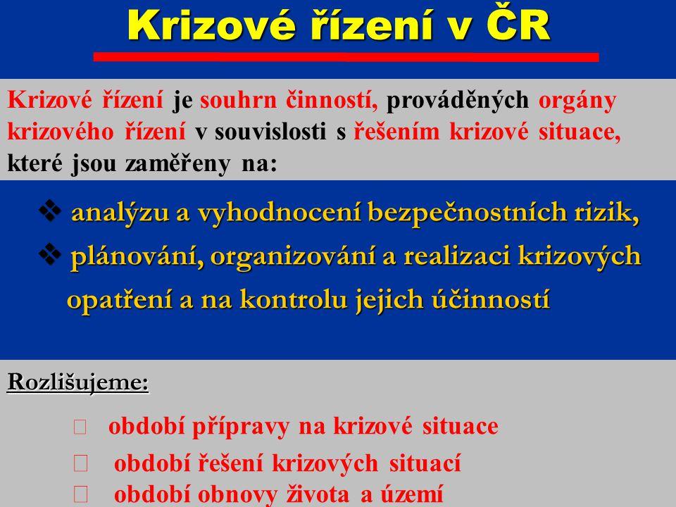 6 Krizové řízení v ČR  analýzu a vyhodnocení bezpečnostních rizik,  plánování, organizování a realizaci krizových opatření a na kontrolu jejich účin
