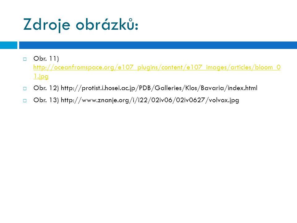 Zdroje obrázků:  Obr.