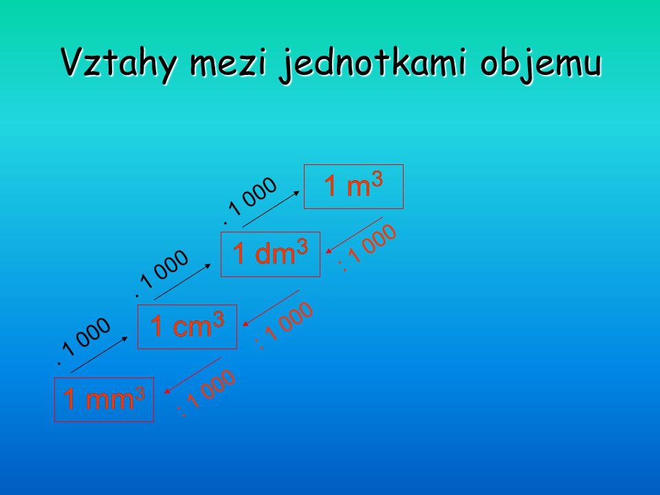 Vztahy mezi jednotkami objemu 1 mm 3. 1 000 1 cm 3 1 dm 3. 1 000 1 m 3. 1 000 : 1 000 1 m 3 1 dm 3 : 1 000 1 cm 3 : 1 000 1 mm 3