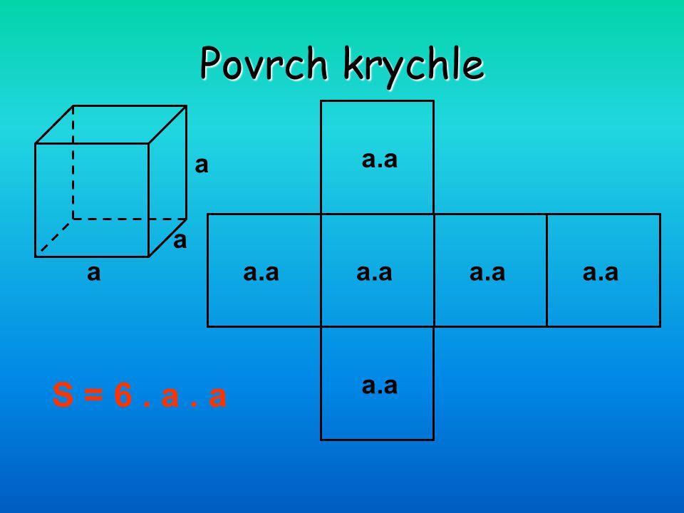 Povrch krychle a a a a.a S = 6. a. a
