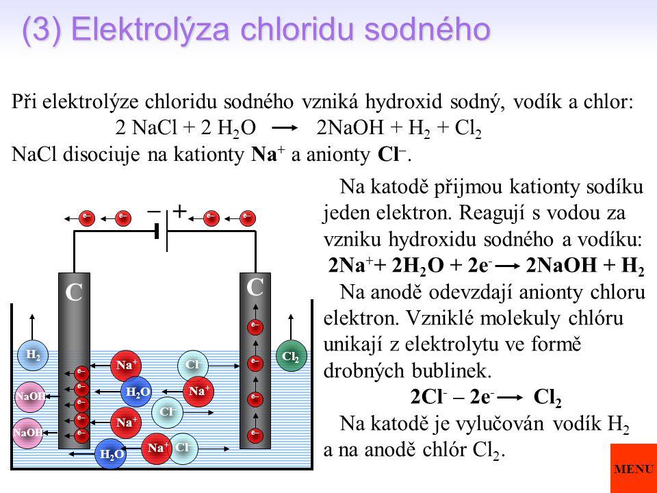 (3) Elektrolýza chloridu sodného – + e– H2H2 Cl 2 e– Cl – Na + H2OH2O H2OH2O NaOH C C Při elektrolýze chloridu sodného vzniká hydroxid sodný, vodík a
