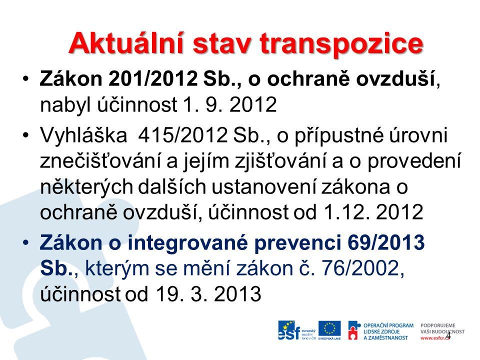 Aktuální stav transpozice 2 Připravována je novela vyhlášky č.