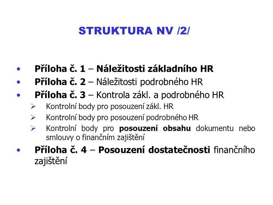 STRUKTURA NV /2/ Příloha č.1 – Náležitosti základního HR Příloha č.